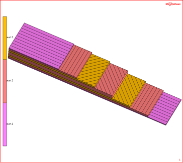 Figure 1.) Multi layer ply orientation