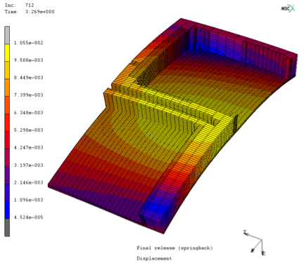 Figure 18.) Machining- material removal simulation, residual stresses